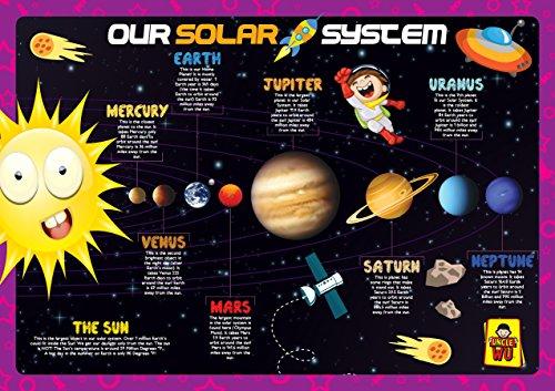 Solar System Educaitonal Kids Placemats -Non Slip Washable