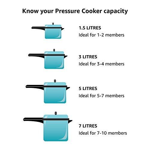 Sumeet Aluminium Pressure Cooker 9 Ltr Pressure Pan 35 Ltr